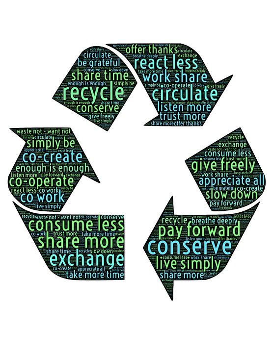 The Different Types of Recycling