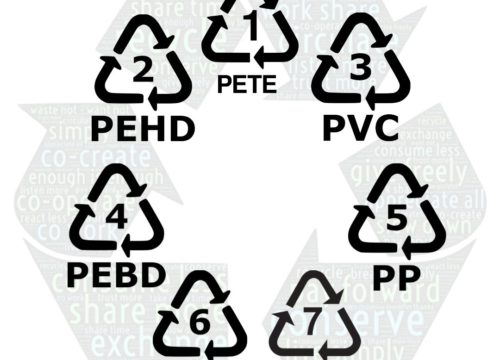 Decoding Plastic